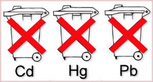 Hinweisbild zum Batteriegesetz