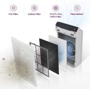 4 x Filter für WINIX ZERO Luftreiniger mit HEPA-Filter (99,97 % ~H13) bis 99 m²